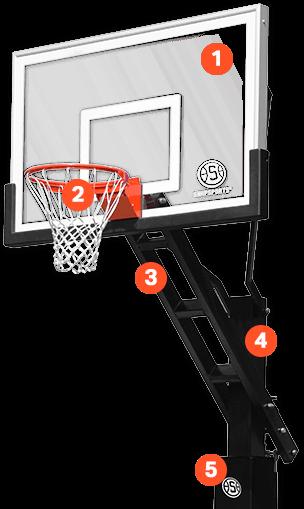 Snapsports duraslam glass basketball hoop kit at practice for Sport court basketball hoop